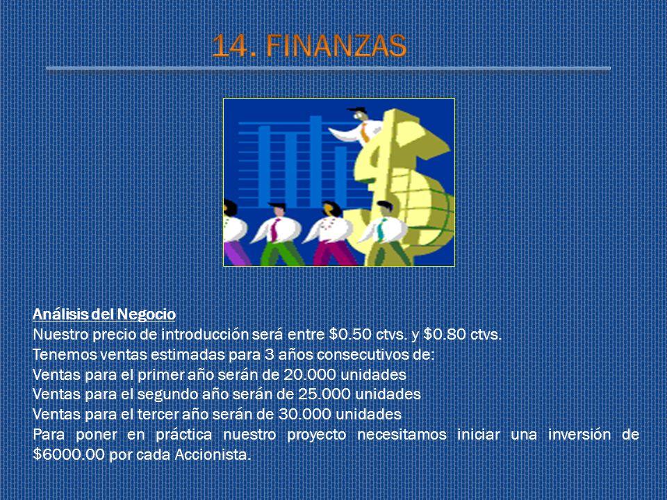 14. FINANZAS Análisis del Negocio