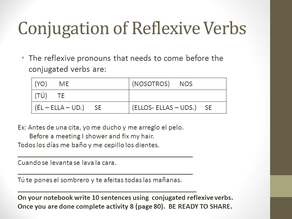 Conjugation of Reflexive Verbs