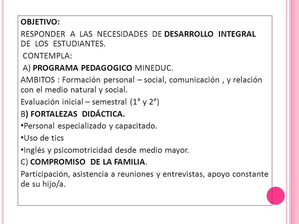 OBJETIVO: RESPONDER A LAS NECESIDADES DE DESARROLLO INTEGRAL DE LOS ESTUDIANTES. CONTEMPLA:
