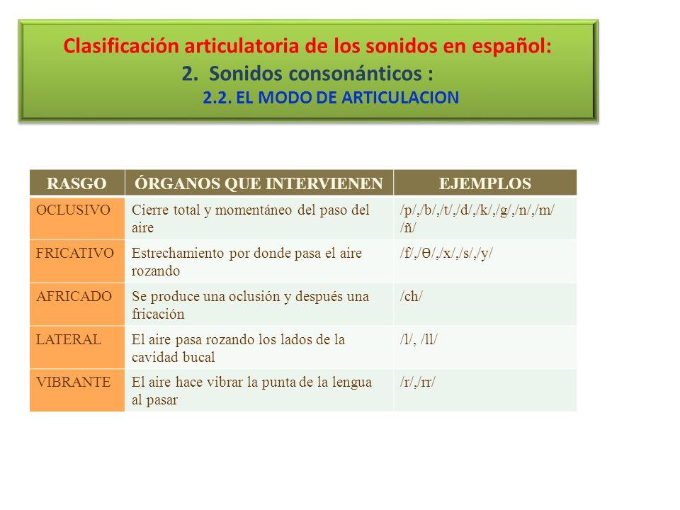 2.2. EL MODO DE ARTICULACION ÓRGANOS QUE INTERVIENEN