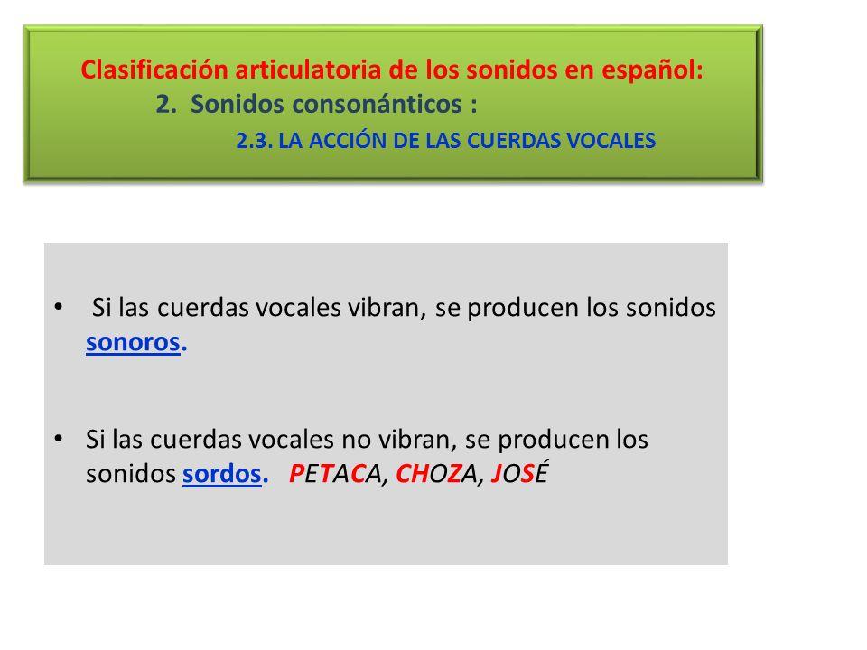 Clasificación articulatoria de los sonidos en español: