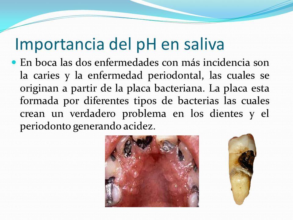 Importancia del pH en saliva