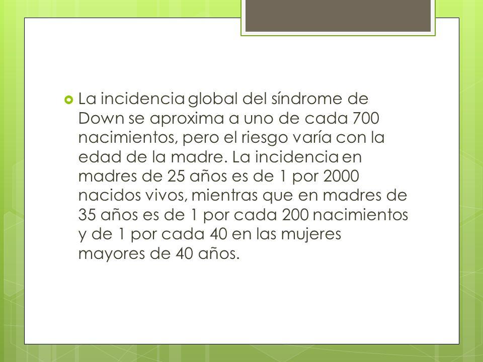 La incidencia global del síndrome de Down se aproxima a uno de cada 700 nacimientos, pero el riesgo varía con la edad de la madre.