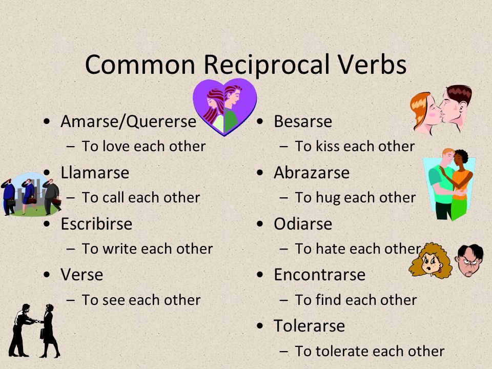 Common Reciprocal Verbs
