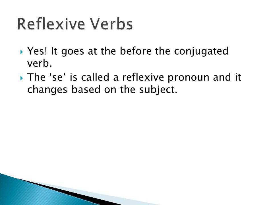 Reflexive Verbs Yes! It goes at the before the conjugated verb.