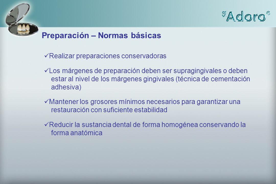 Preparación – Normas básicas