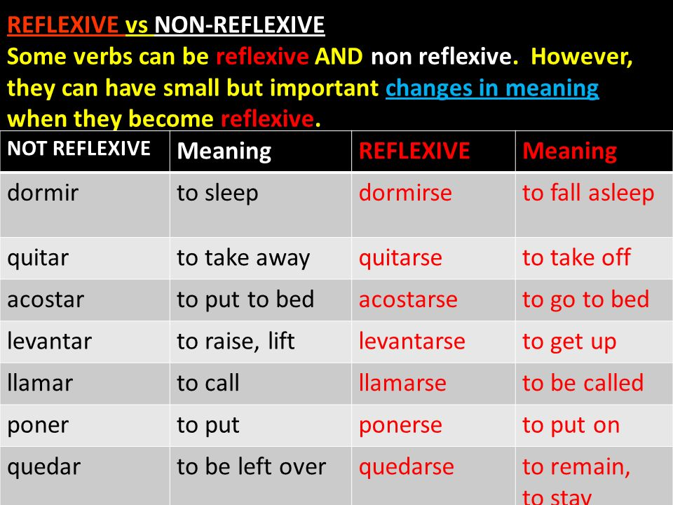 REFLEXIVE vs NON-REFLEXIVE