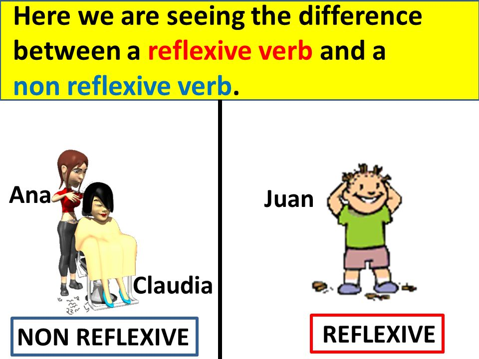 Here we are seeing the difference between a reflexive verb and a