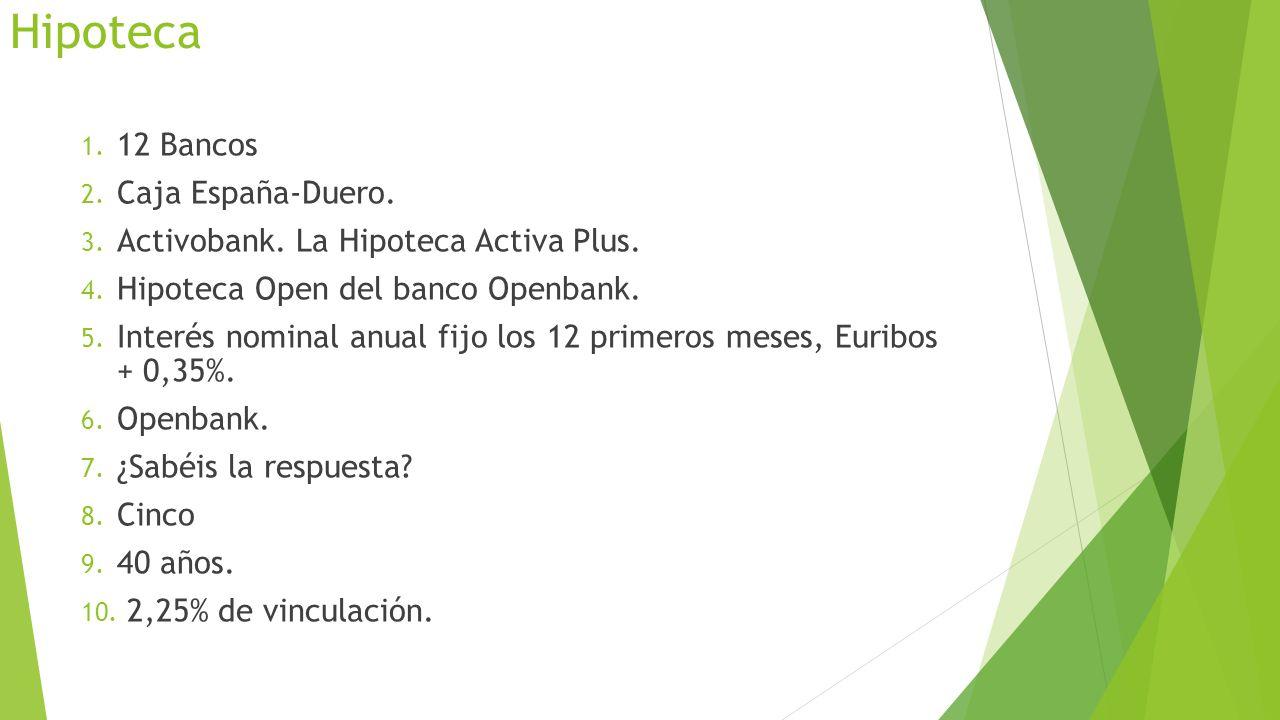 Hipoteca 12 Bancos Caja España-Duero.
