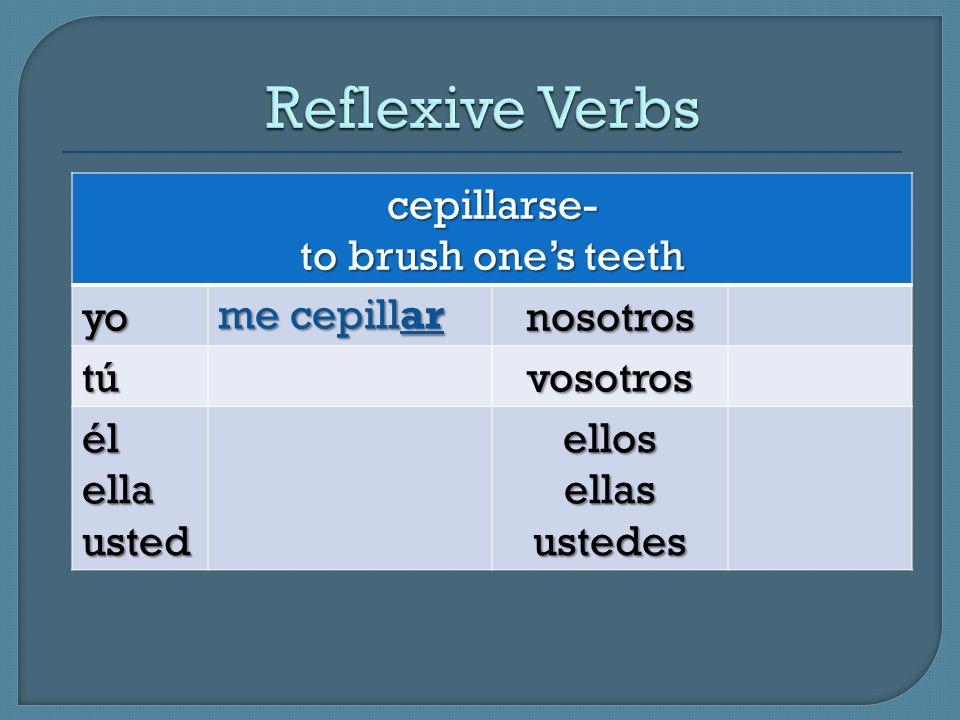 Reflexive Verbs cepillarse- to brush one's teeth yo nosotros tú