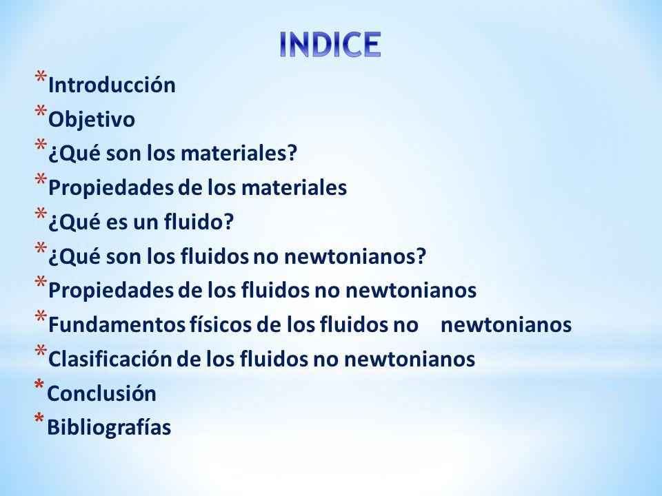 INDICE Introducción Objetivo ¿Qué son los materiales