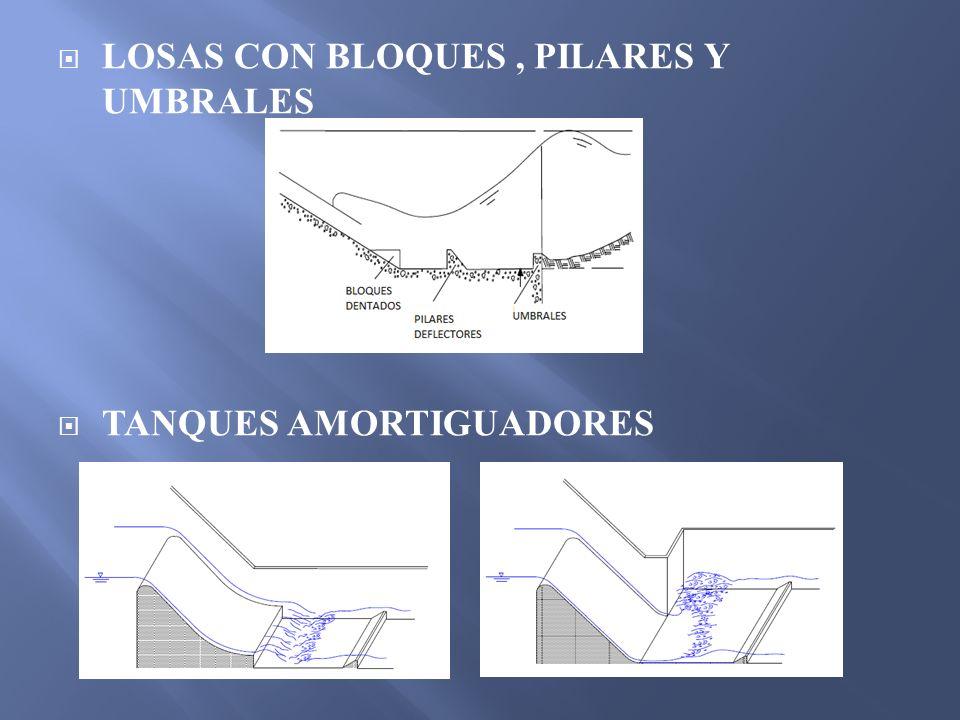 LOSAS CON BLOQUES , PILARES Y UMBRALES