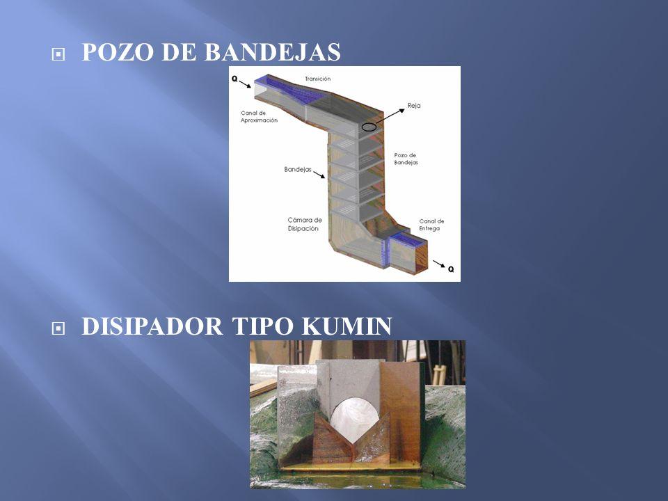 POZO DE BANDEJAS DISIPADOR TIPO KUMIN