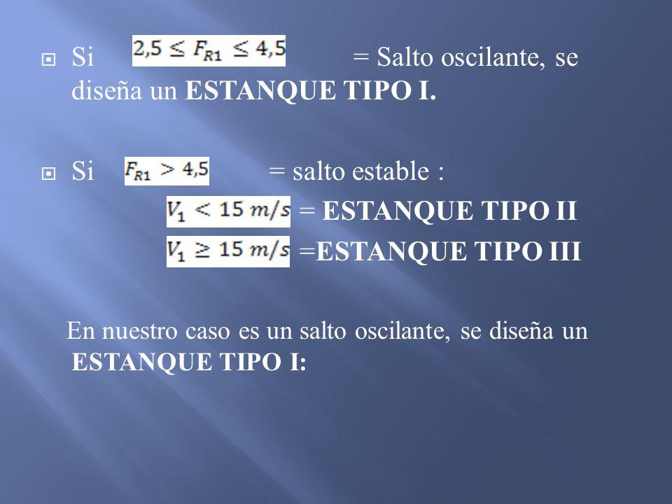 Si = Salto oscilante, se diseña un ESTANQUE TIPO I.