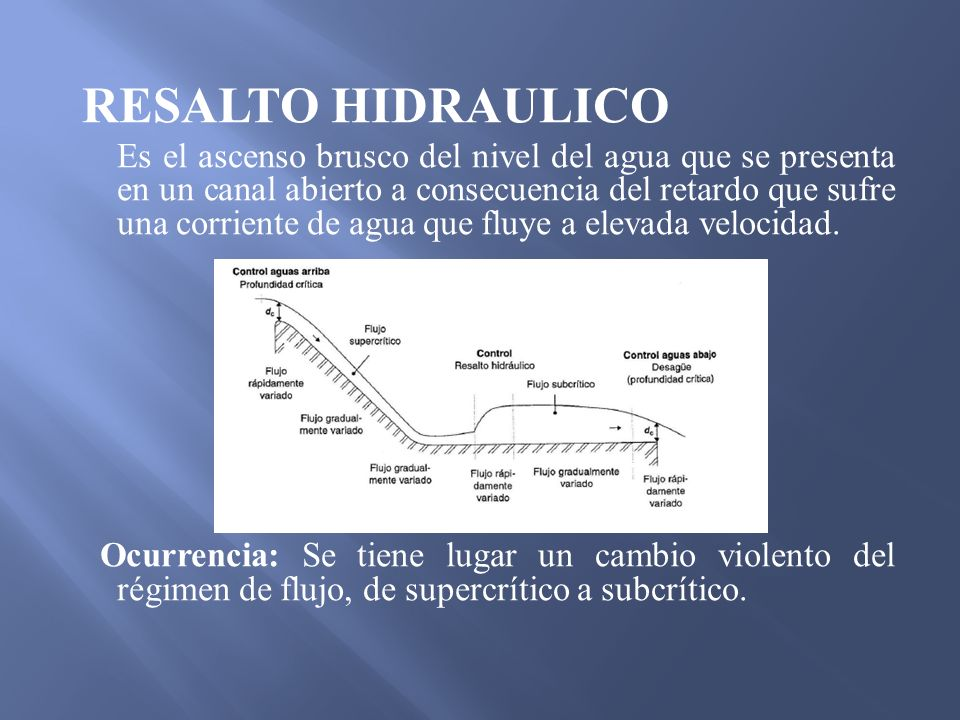 RESALTO HIDRAULICO Es el ascenso brusco del nivel del agua que se presenta en un canal abierto a consecuencia del retardo que sufre una corriente de agua que fluye a elevada velocidad.