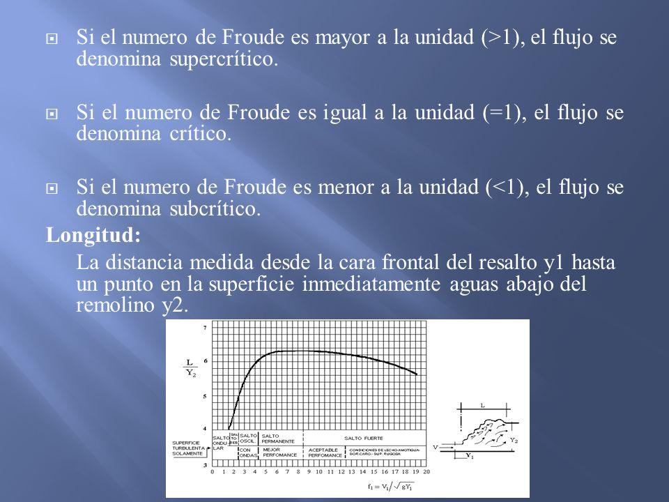 Si el numero de Froude es mayor a la unidad (>1), el flujo se denomina supercrítico.