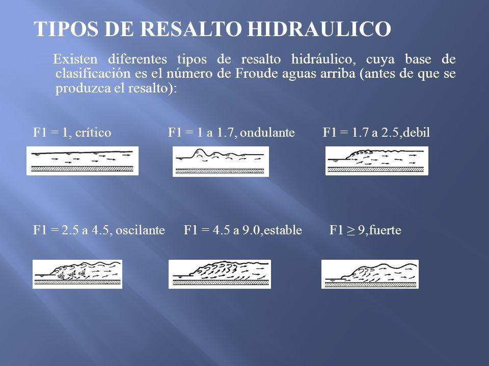 TIPOS DE RESALTO HIDRAULICO