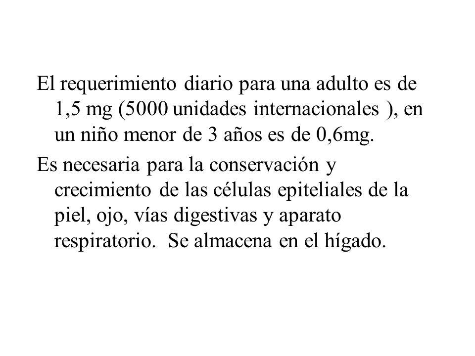 El requerimiento diario para una adulto es de 1,5 mg (5000 unidades internacionales ), en un niño menor de 3 años es de 0,6mg.