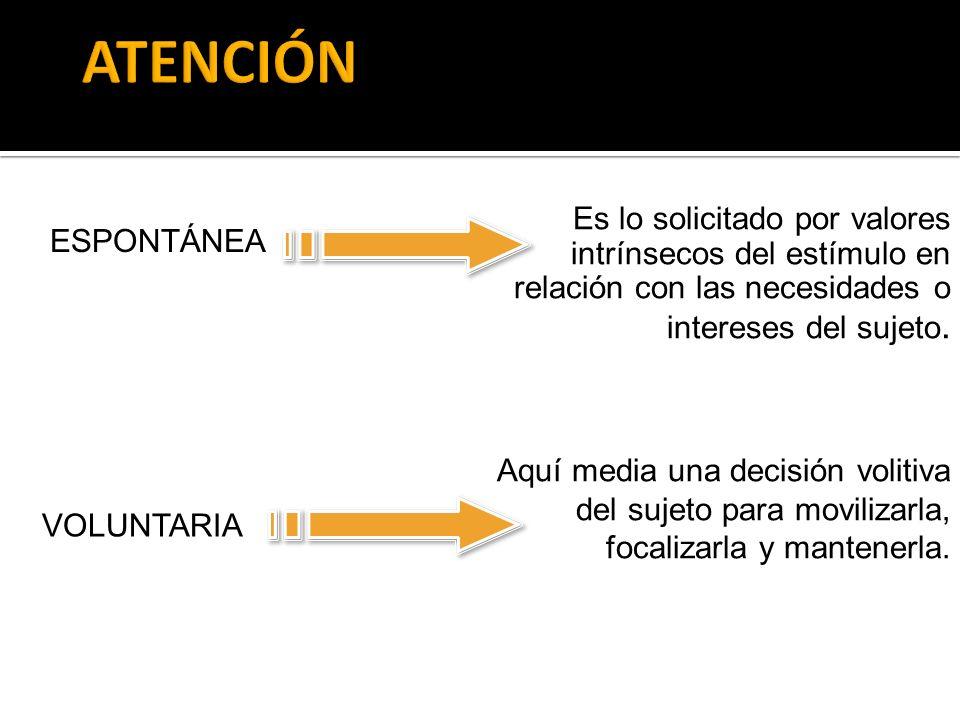 ATENCIÓN Es lo solicitado por valores intrínsecos del estímulo en relación con las necesidades o intereses del sujeto.