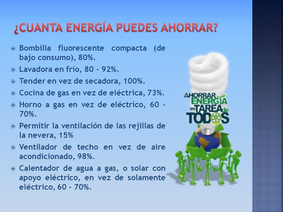 ¿CUANTA ENERGÍA PUEDES AHORRAR