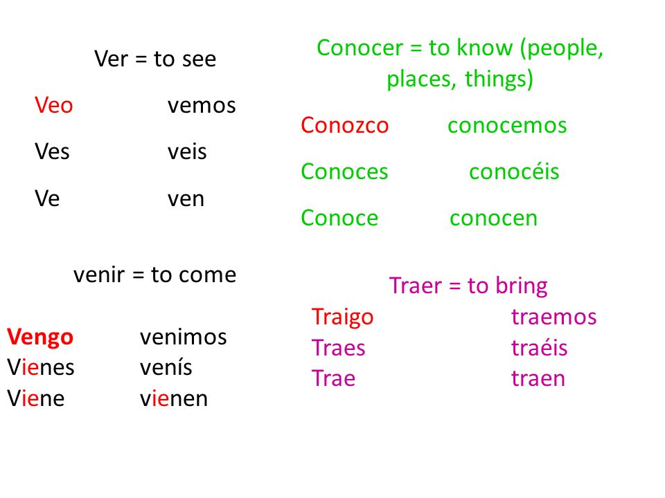 Conocer = to know (people, places, things)