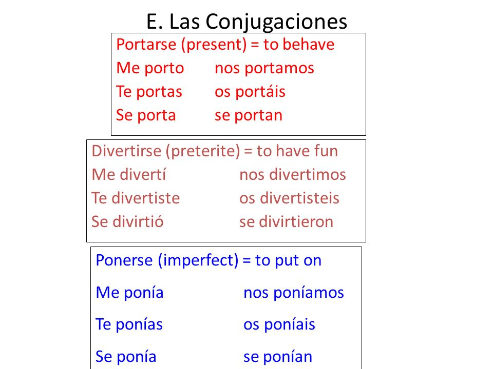 E. Las Conjugaciones Portarse (present) = to behave