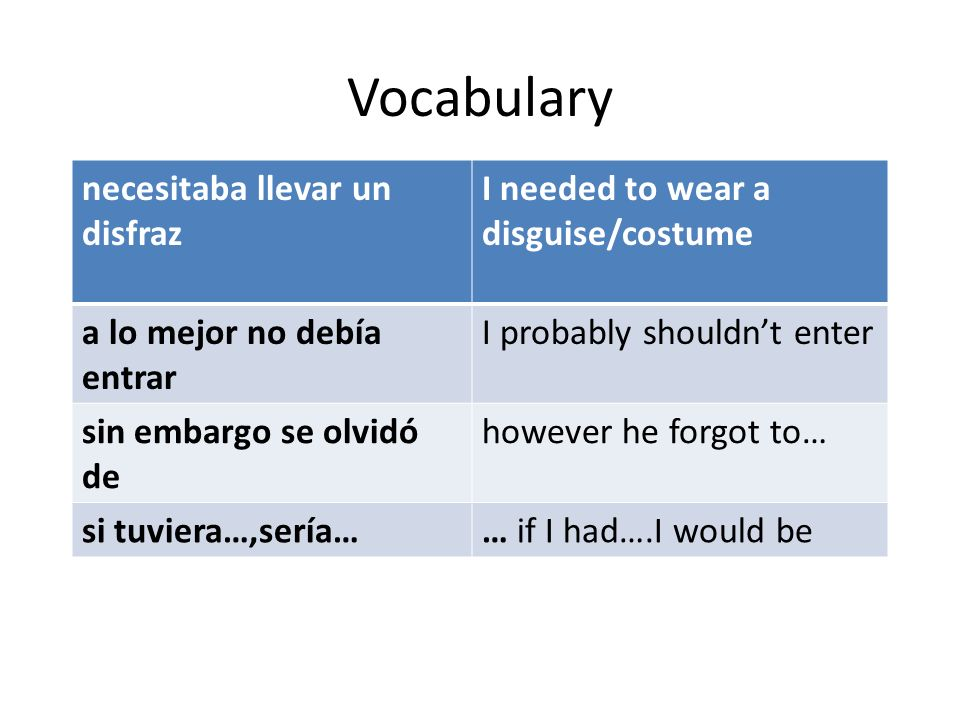 Vocabulary necesitaba llevar un disfraz