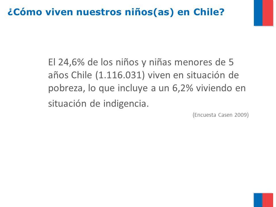 ¿Cómo viven nuestros niños(as) en Chile