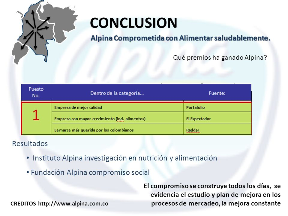 CREDITOS http://www.alpina.com.co