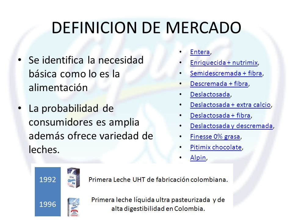 DEFINICION DE MERCADO Entera, Enriquecida + nutrimix, Semidescremada + fibra, Descremada + fibra,
