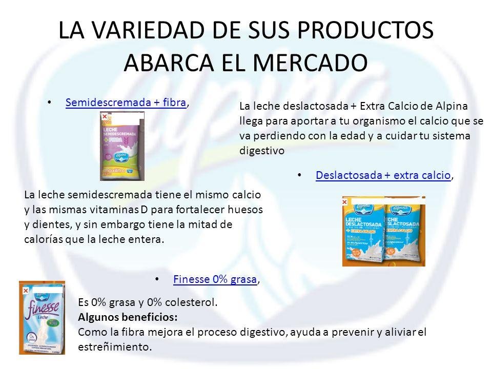 LA VARIEDAD DE SUS PRODUCTOS ABARCA EL MERCADO
