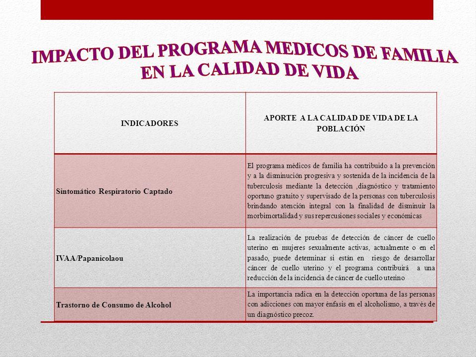 IMPACTO DEL PROGRAMA MEDICOS DE FAMILIA EN LA CALIDAD DE VIDA