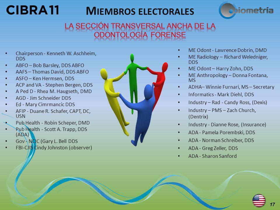 Miembros electoralesla sección transversal ancha de la Odontología Forense. ME Odont - Lawrence Dobrin, DMD.