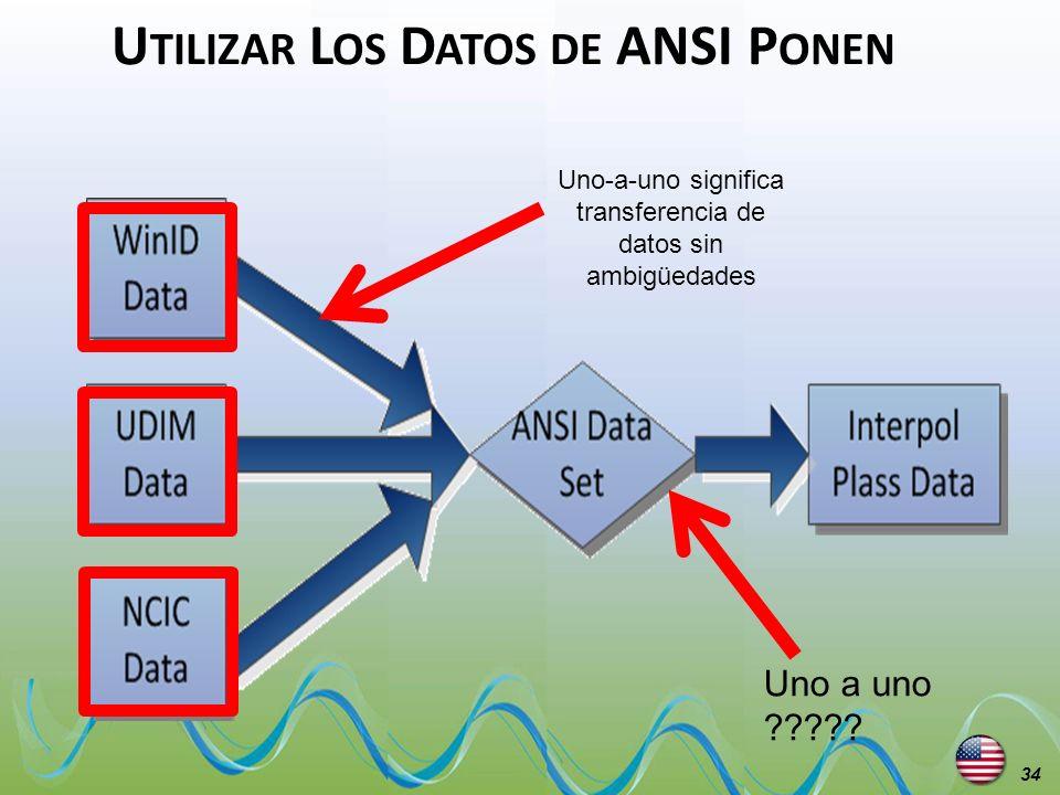 Utilizar Los Datos de ANSI Ponen