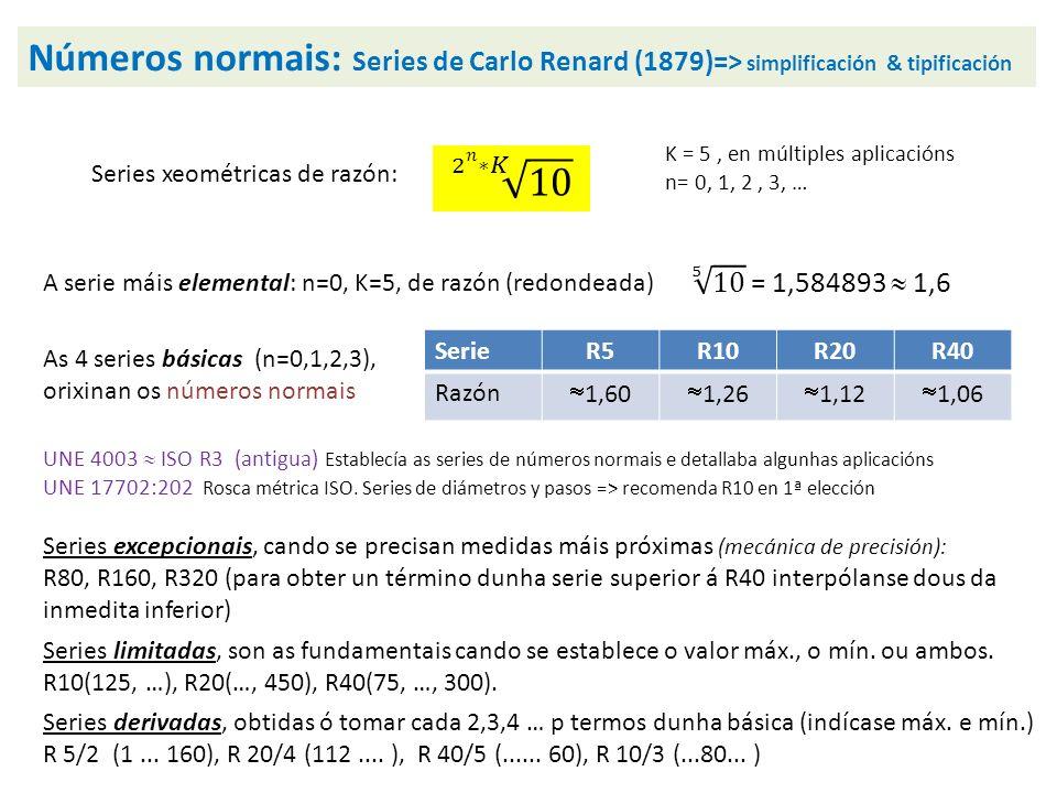 Números normais: Series de Carlo Renard (1879)=> simplificación & tipificación