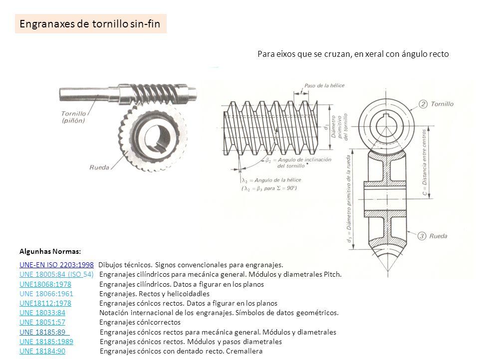 Engranaxes de tornillo sin-fin
