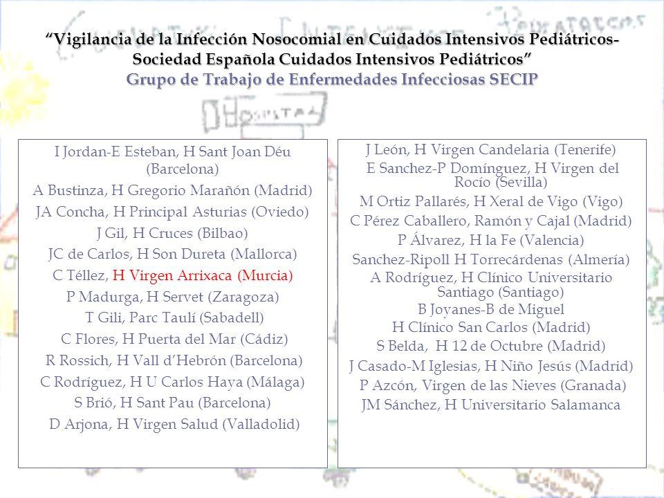 Vigilancia de la Infección Nosocomial en Cuidados Intensivos Pediátricos- Sociedad Española Cuidados Intensivos Pediátricos Grupo de Trabajo de Enfermedades Infecciosas SECIP