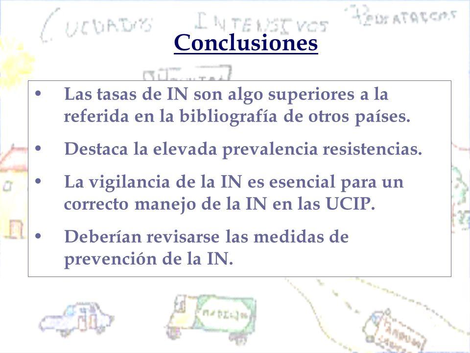 Conclusiones Las tasas de IN son algo superiores a la referida en la bibliografía de otros países. Destaca la elevada prevalencia resistencias.