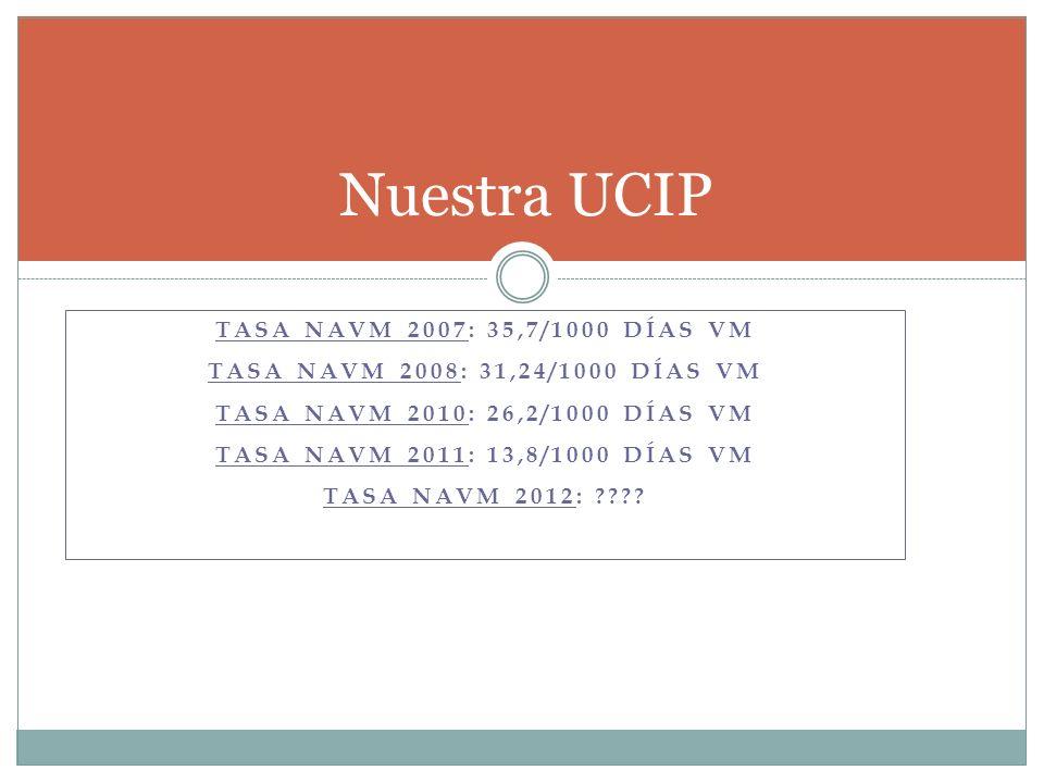 Nuestra UCIP Tasa NAVM 2007: 35,7/1000 días VM