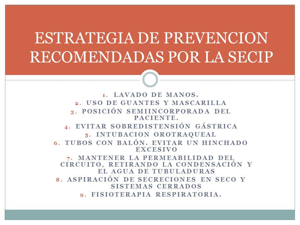 ESTRATEGIA DE PREVENCION RECOMENDADAS POR LA SECIP