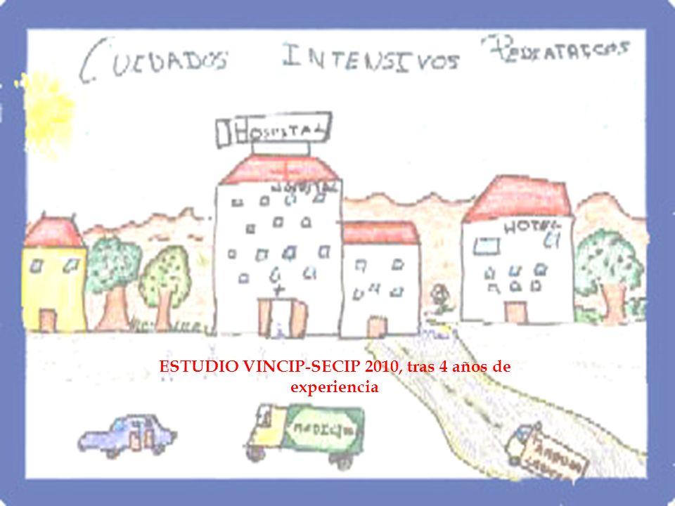 ESTUDIO VINCIP-SECIP 2010, tras 4 años de experiencia