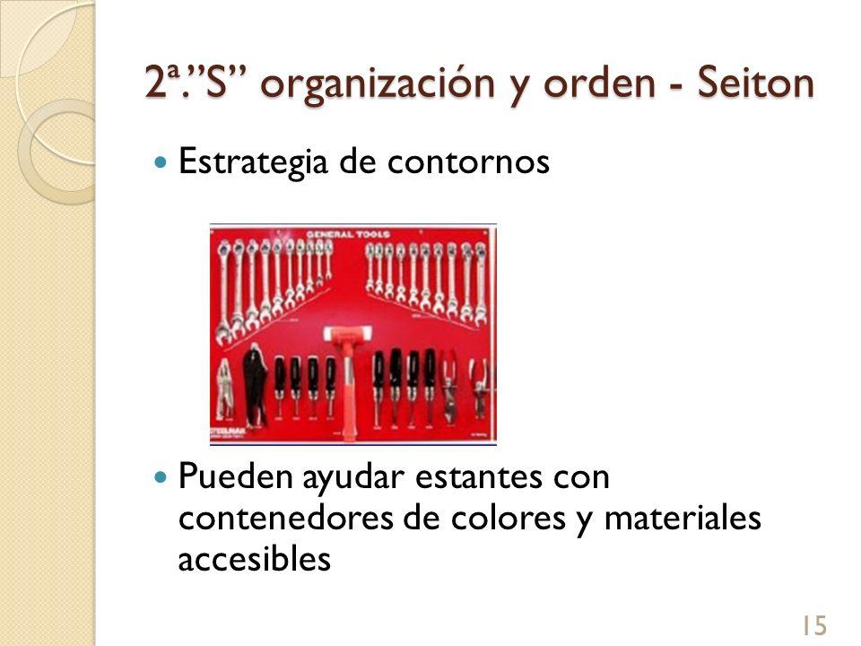 2ª. S organización y orden - Seiton