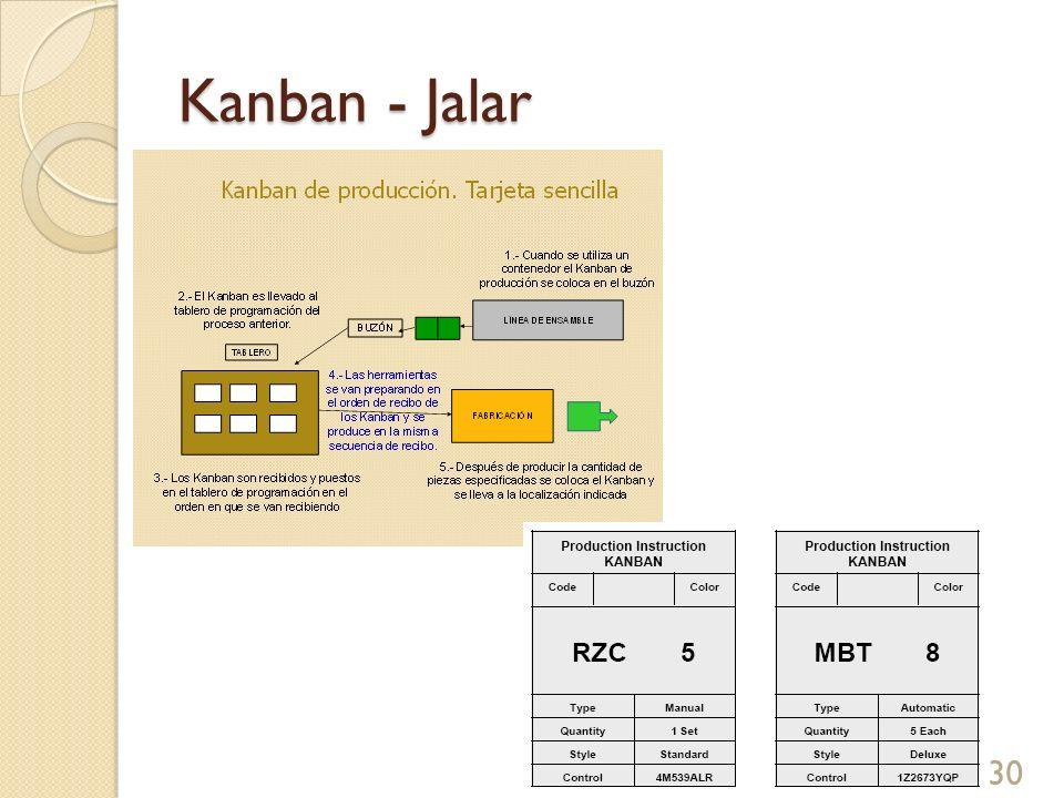 Kanban - Jalar