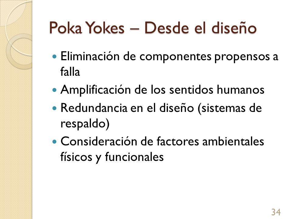 Poka Yokes – Desde el diseño