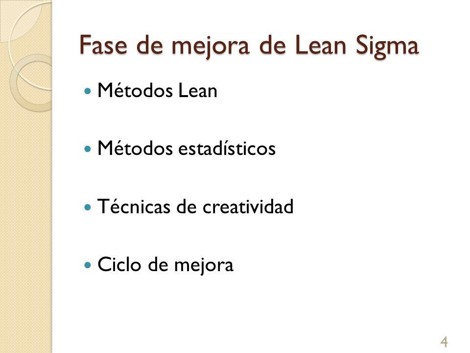Fase de mejora de Lean Sigma