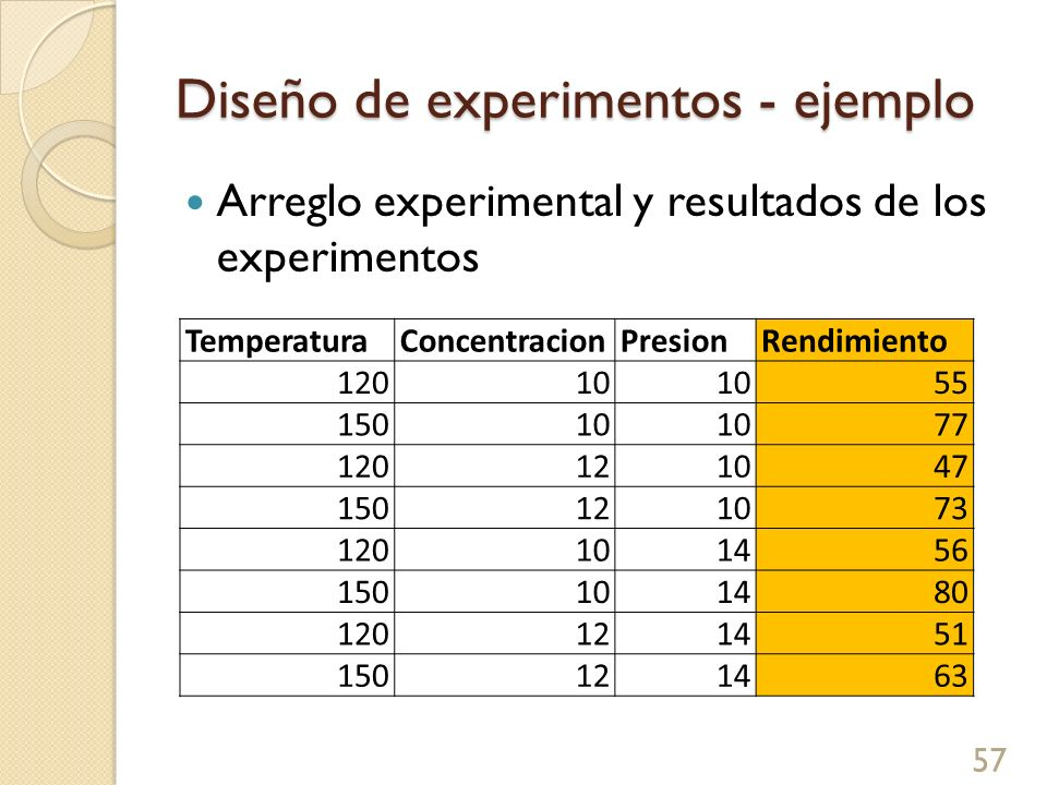 Diseño de experimentos - ejemplo