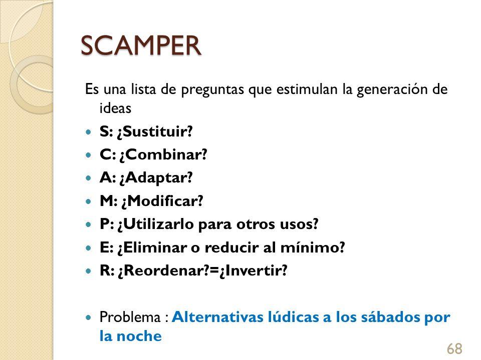 SCAMPER Es una lista de preguntas que estimulan la generación de ideas
