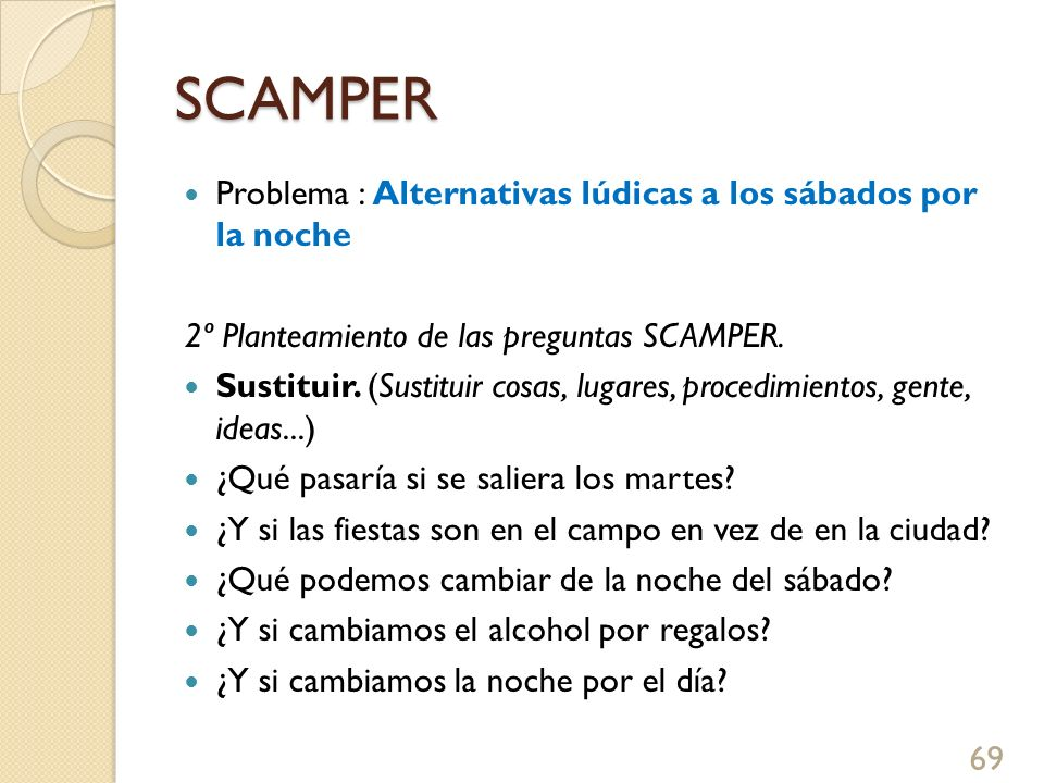 SCAMPER Problema : Alternativas lúdicas a los sábados por la noche