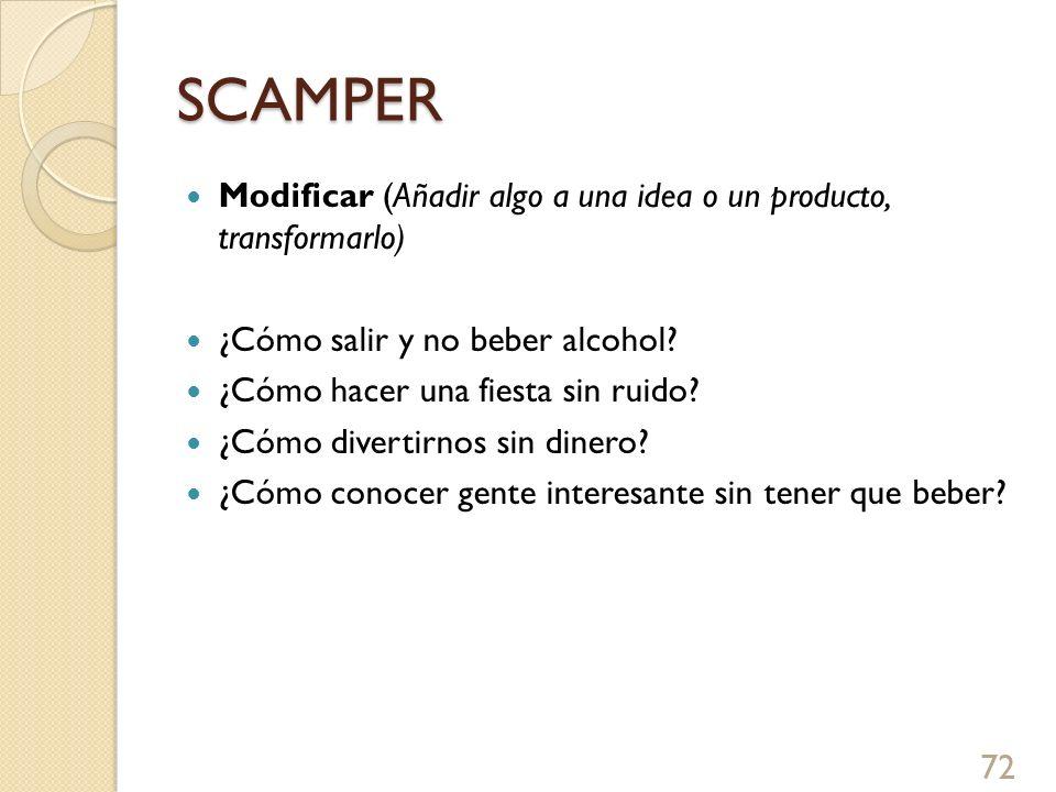 SCAMPER Modificar (Añadir algo a una idea o un producto, transformarlo) ¿Cómo salir y no beber alcohol