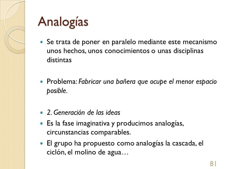 Analogías Se trata de poner en paralelo mediante este mecanismo unos hechos, unos conocimientos o unas disciplinas distintas.